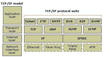 批量检测IP段有没有被占用
